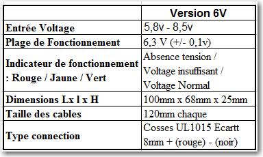 Desulfateur batterie 6v autonome - SULFABATT REGENEBATT