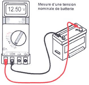 mesure-tension